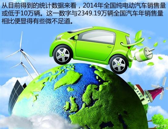比如说我国的燃油汽车业因为与国际汽车业的密切合作,我们今天造出来