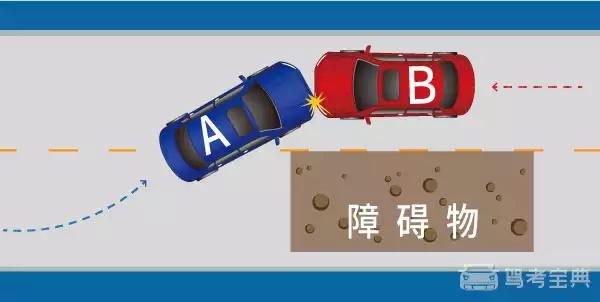 如图所示,在这起交通事故中,以下说法正确的是什么?