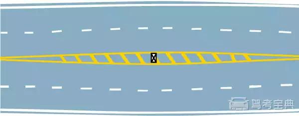 路面上的黄色填充标线是何含义?