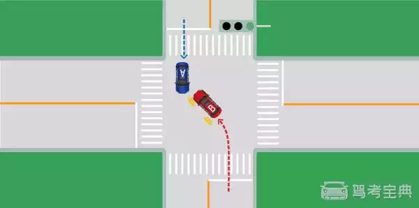在下图所示的交通事故中,有关事故责任认定,正确的说法是什么?