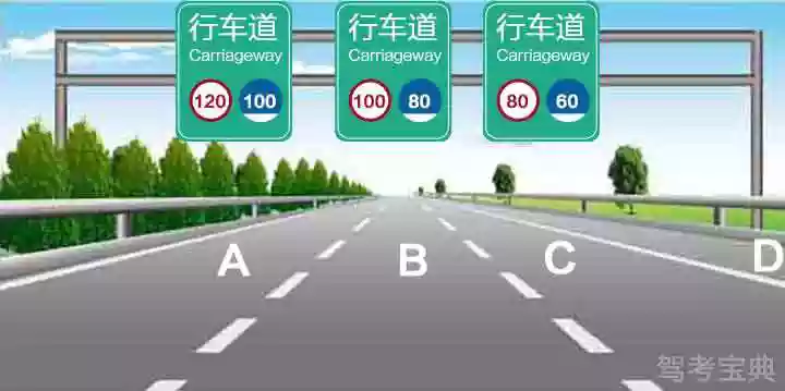 如图所示,当您车速为95km/h时,您可以在哪条车道上行驶?