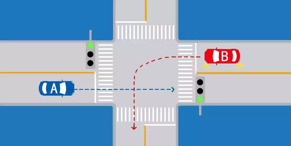 如图所示,A车具有优先通过权。