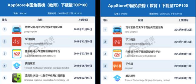 5月App Store中国免费榜(教育)TOP100发布 驾考宝典蝉联第一