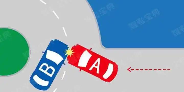 如图所示,在环岛交叉路口发生的交通事故中,应由A车负全部责任。